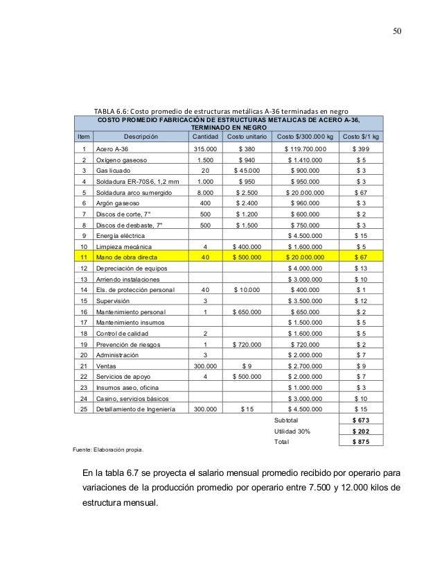 Precio de estructura metalica - Precio estructura metalica ...