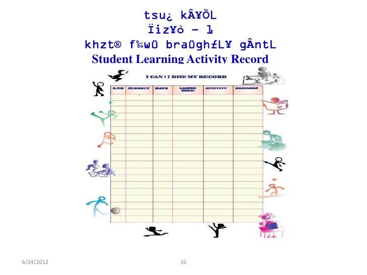 ¿ Â¥Õ                      Ï ¥ò Ŕ                ® ‰                  ¥            Student Learning Activity Record6/24/...