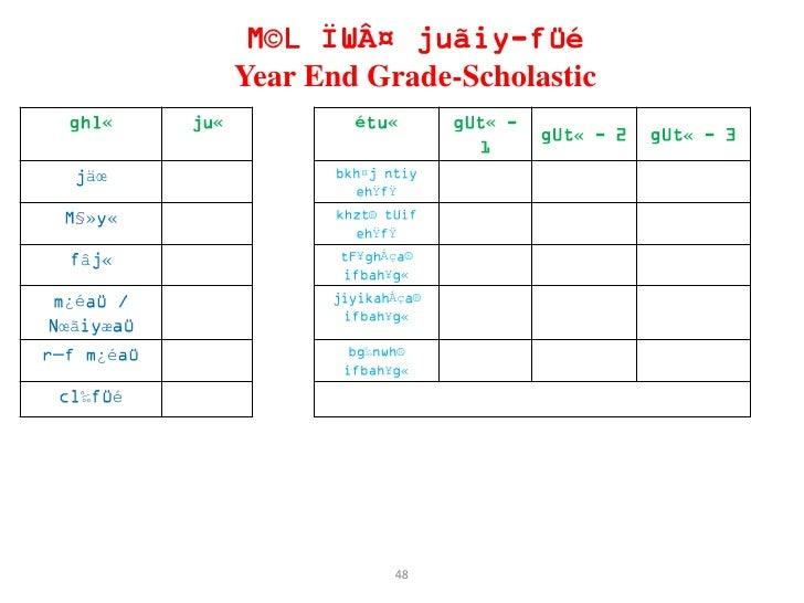 © Ï Â¤      ã       é               Year End Grade-Scholastic     «     «           é     «      «                        ...