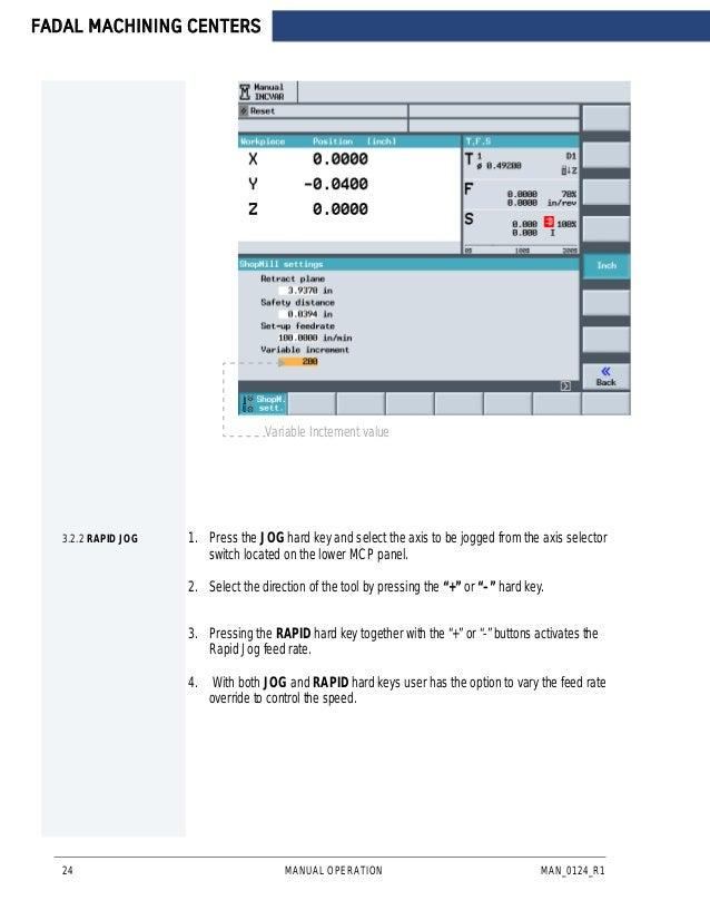 96510772 siemens-operator-manual