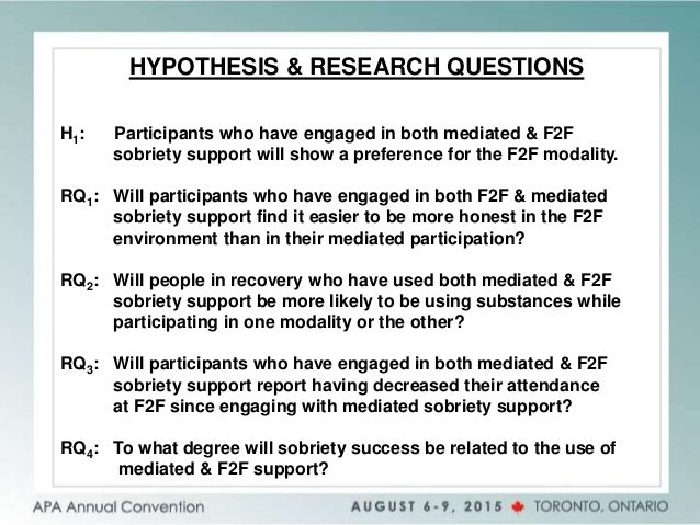 HYPOTHESIS & RESEARCH QUESTIONS; 22.