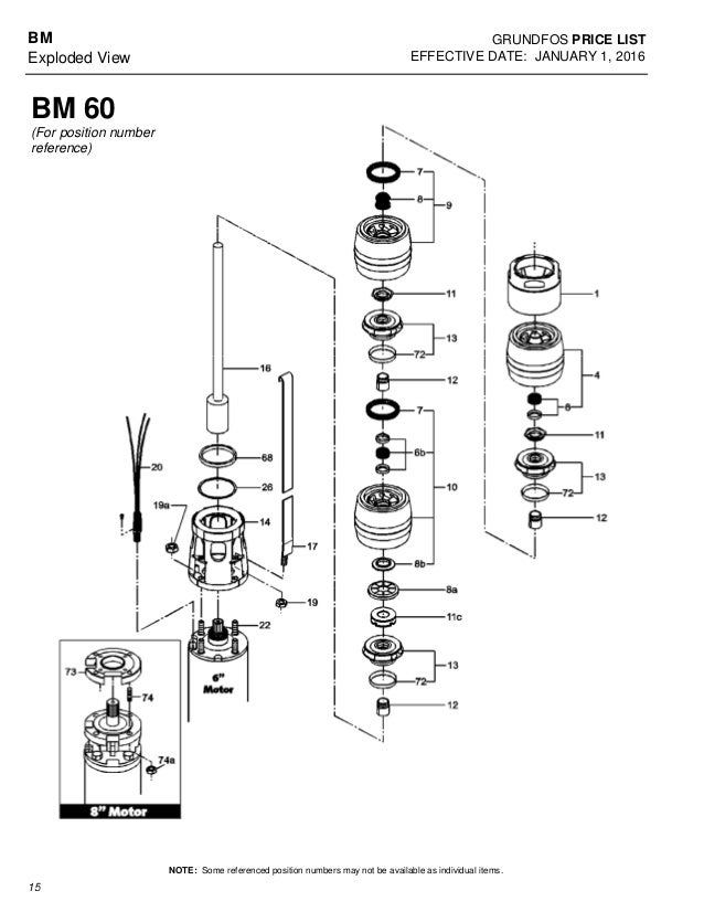 grundfos spare parts catalogue pdf