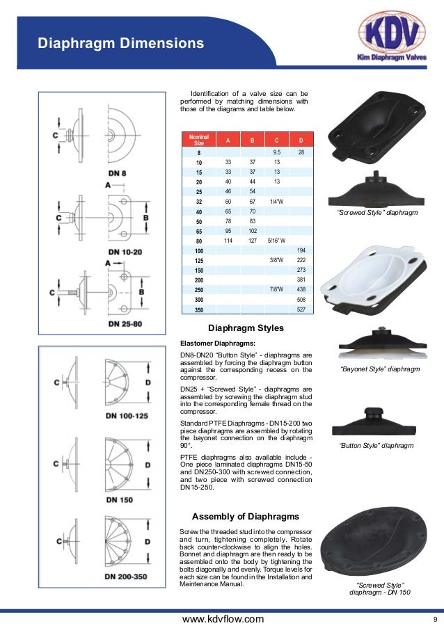 Kdv wt brochure 100510 9 ccuart Gallery