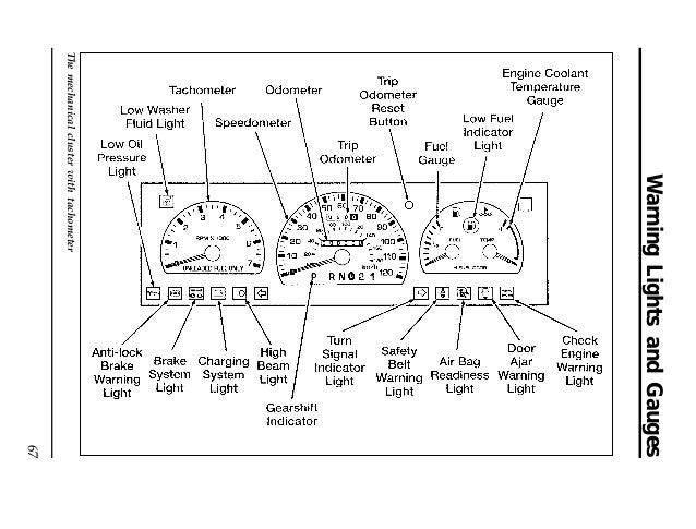 Ford Windstar Warning Lights Diagram Basic Guide Wiring Diagram