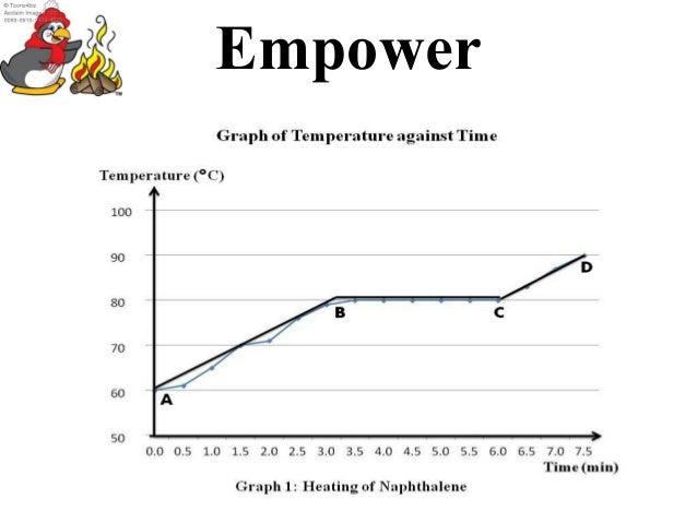 freezing point of naphthalene Category: essays research papers title: freezing point of naphthalene.