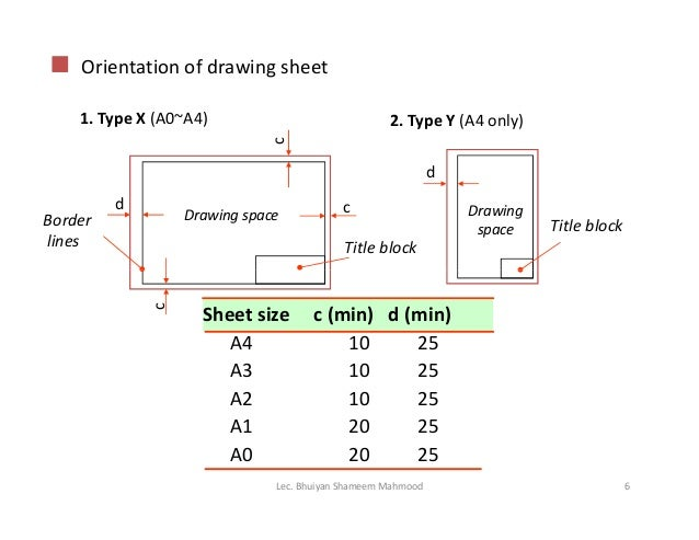 Drawing trainee for Blueprint sizes