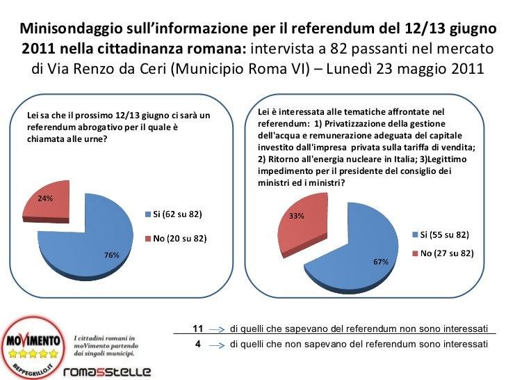Minisondaggio sull'informazione per il referendum del 12/13 giugno 2011 nella cittadinanza romana:  intervista a 82 passan...