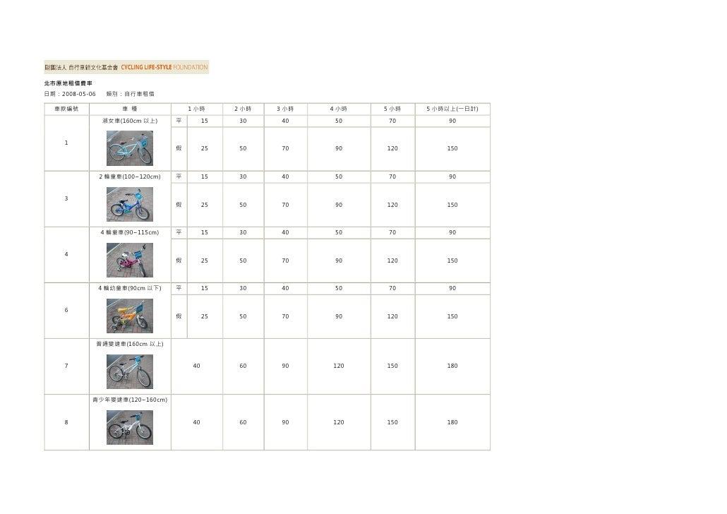 北市原地租借費率 日期:2008-05-06     類別:自行車租借    車款編號                車 種              1 小時       2 小時   3 小時   4 小時   5 小時   5 小時以上(...