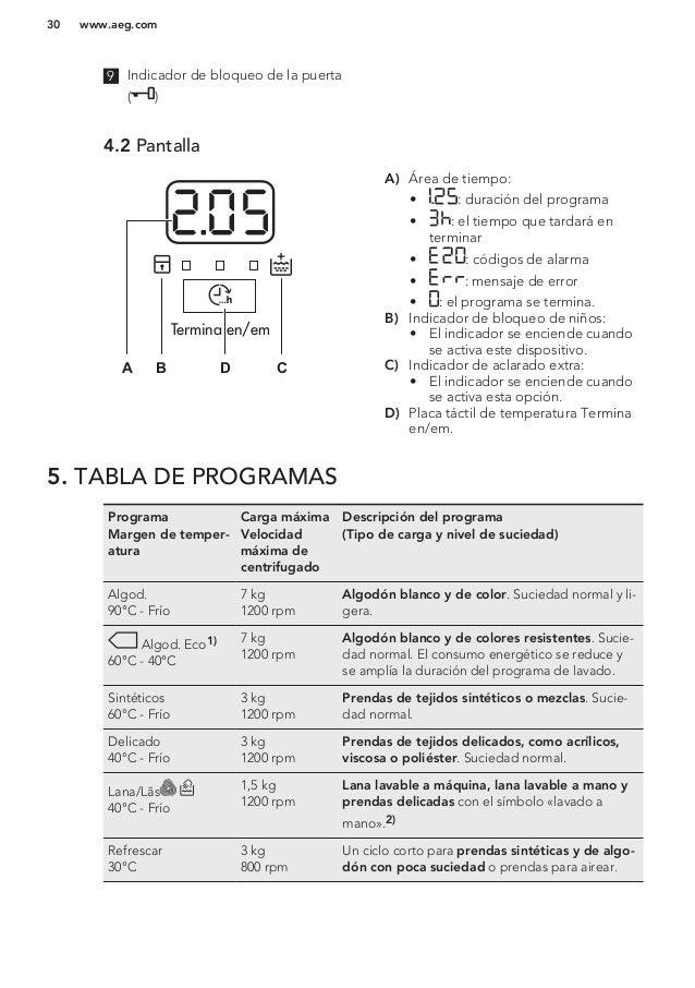 Error 30 Electrolux  Cool Latest Aeg Error Latest Beko