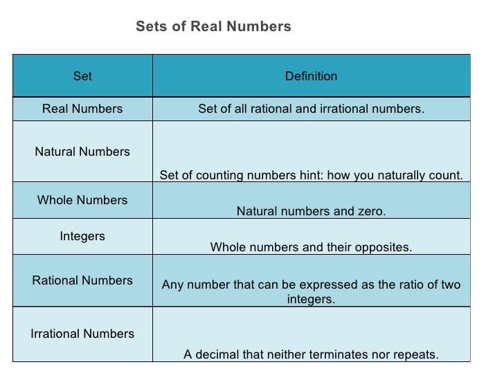 2_Number_Sets