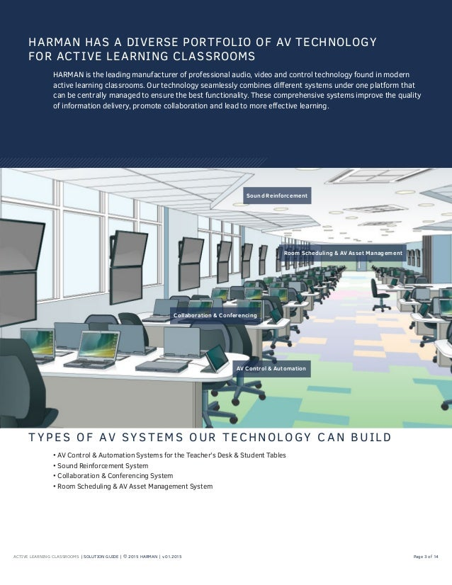 ACTIVE LEARNING CLASSROOMS | SOLUTION GUIDE | © 2015 HARMAN | v.01.2015 Page 3 of 14 Collaboration & Conferencing Room Sch...