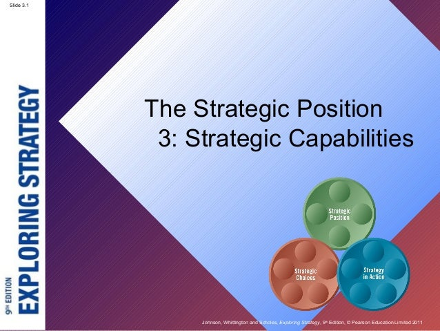 Slide 3.1 Johnson, Whittington and Scholes, Exploring Strategy, 9th Edition, © Pearson Education Limited 2011 Slide 3.1 Th...