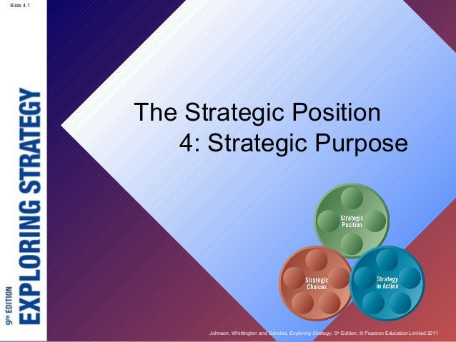 Slide 4.1 Johnson, Whittington and Scholes, Exploring Strategy, 9th Edition, © Pearson Education Limited 2011 Slide 4.1 Th...