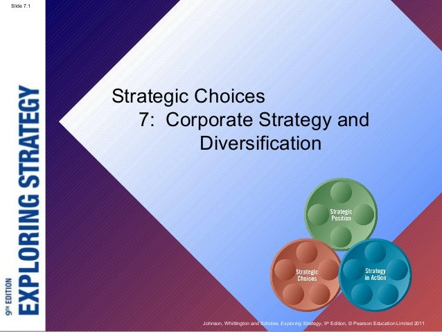 Slide 7.1 Johnson, Whittington and Scholes, Exploring Strategy, 9th Edition, © Pearson Education Limited 2011 Slide 7.1 St...
