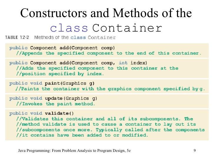 Java tutorial. Ppt.
