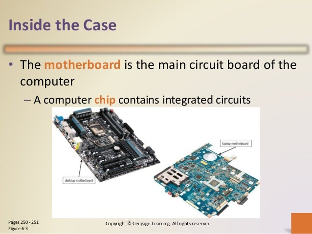 chapter 06 inside computers and mobile devices rh slideshare net what is the circuit board of a computer what is the main circuit board containing the principal components of a computer or other device