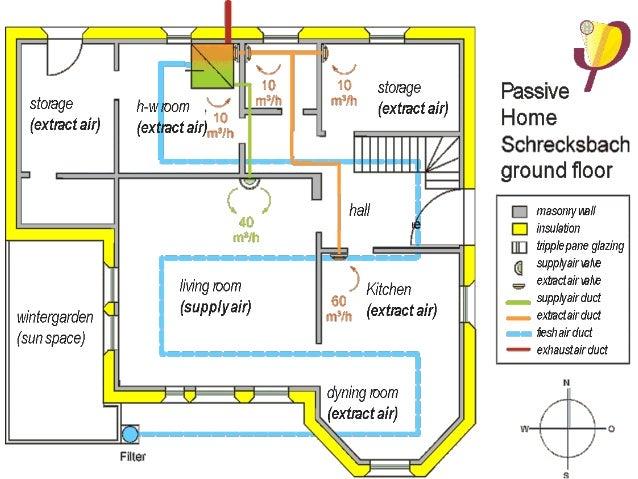 Eco Homes / Passivhaus; 40. Intelligent Buildings   Design ...