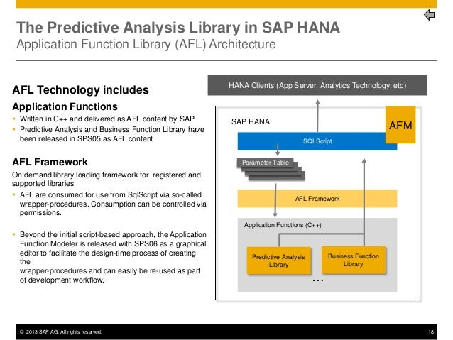 97 sap hana como plataforma de desarrollo combinando el for R language architecture