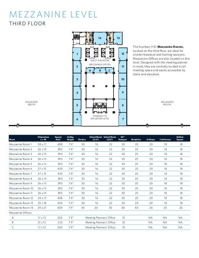 Hilton Anaheim Fact Sheet 2017