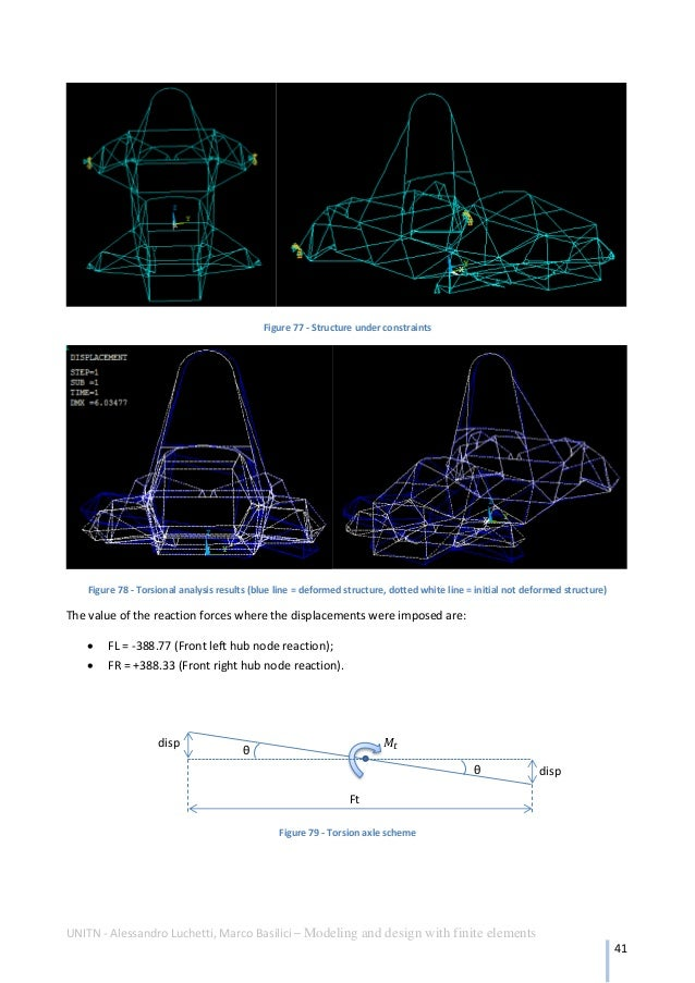 Structural dynamic analysis of a Formula SAE vehicle