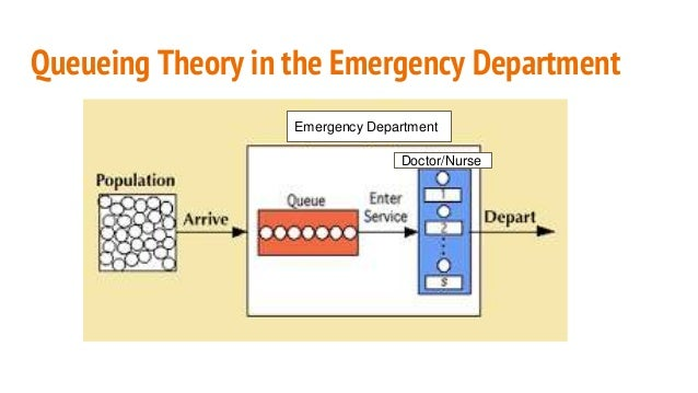 What Are The Roles Of An Emergency Room Doctor