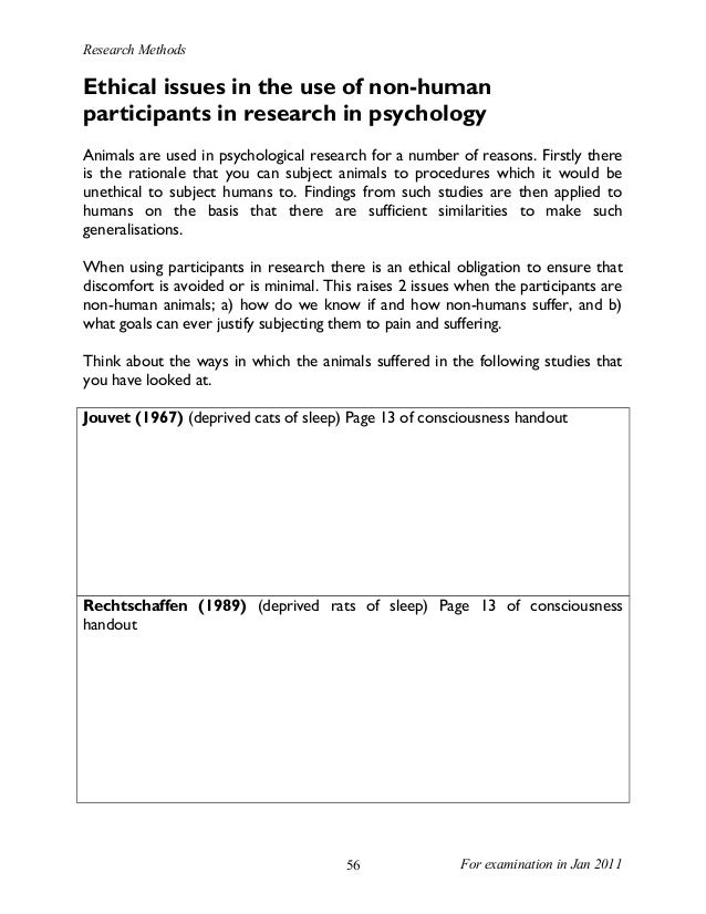 an examination of the debate on animals used in psychological research Example of debate paper debate paper outline the outline for the debate paper—the organization of the paper—is really quite simple here's what it would look like this is a template it tells you the format, but does not tell you the content.