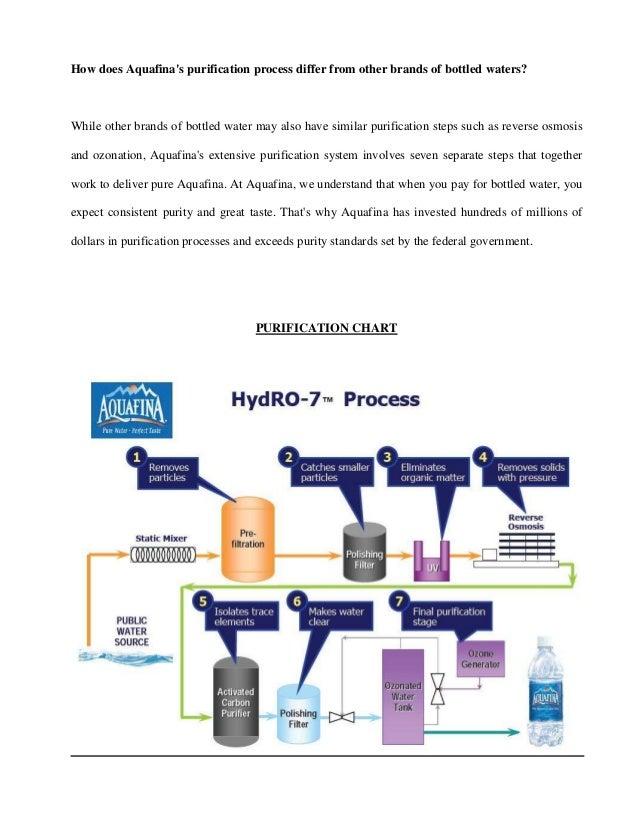 distribution bisleri Channel management example 1 bisleri : analyzing the distribution network pranjal parate (11/035) rishikant rajan (11/044) sarit guha thakurta (11/174) srinivas sandeep tompala (11/179) supriya gahlot (11/184) presented by group 5.