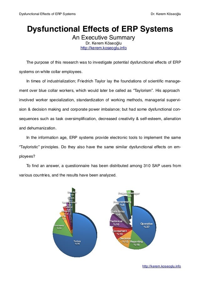 Dysfunctional Effects of ERP Systems An Executive Summary Dr. Kerem Köseoğlu http://kerem.koseoglu.info The purpose of thi...