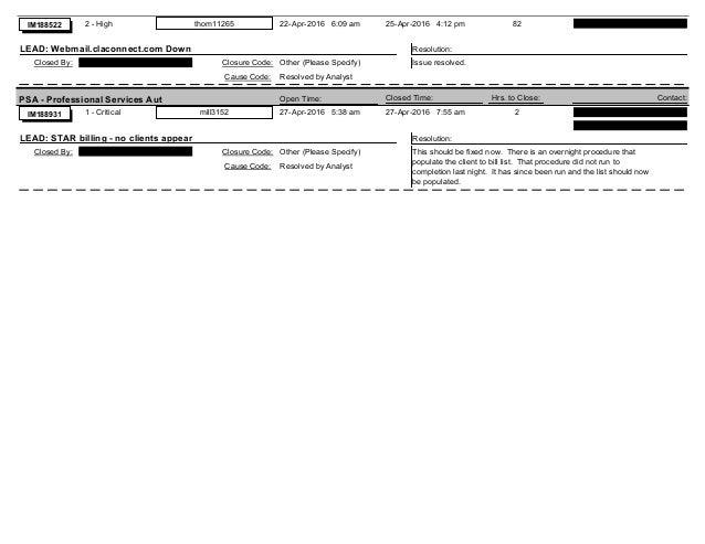 Incident Management Report