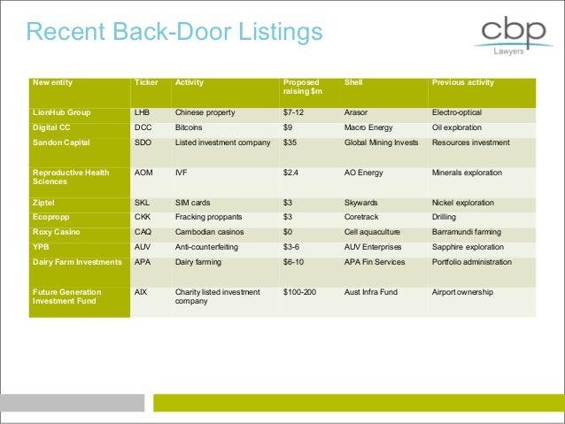 New Share Listings Asx