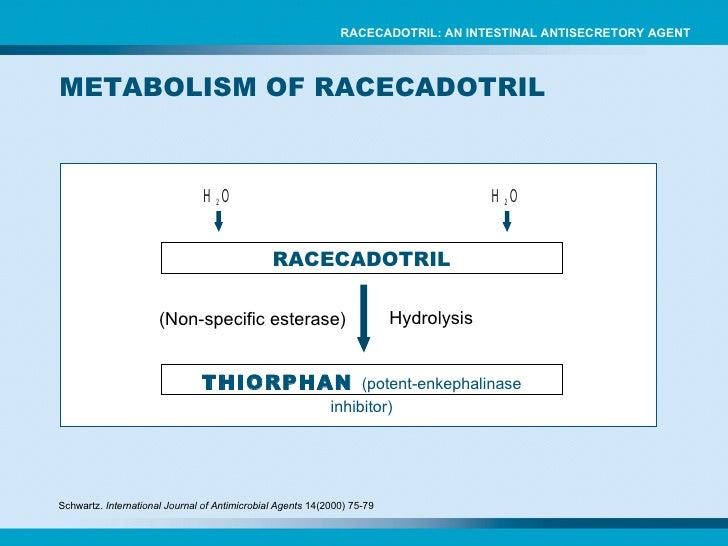 racecadotril