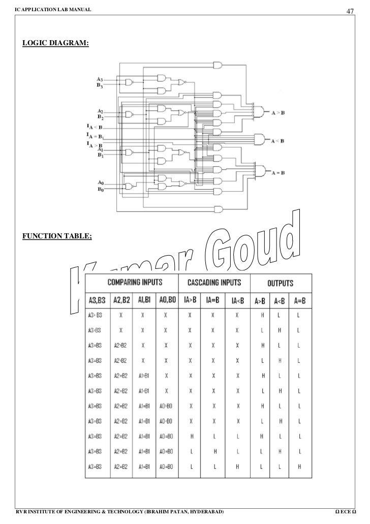 98788885 Ic Lab Maual