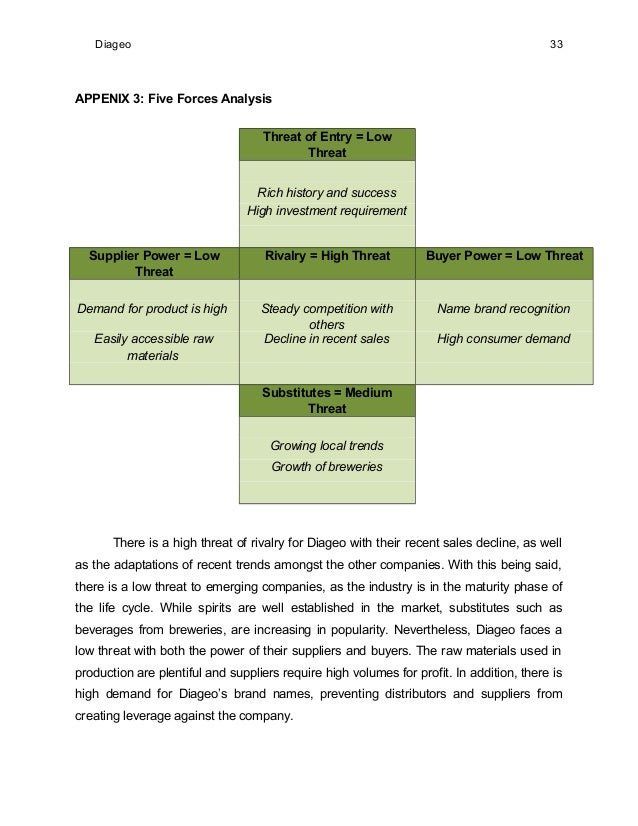 swot of diageo Swot analysis of diageo company which has been operating in beverage  industry since 1997 it's the world largest producer of spirit, beer.