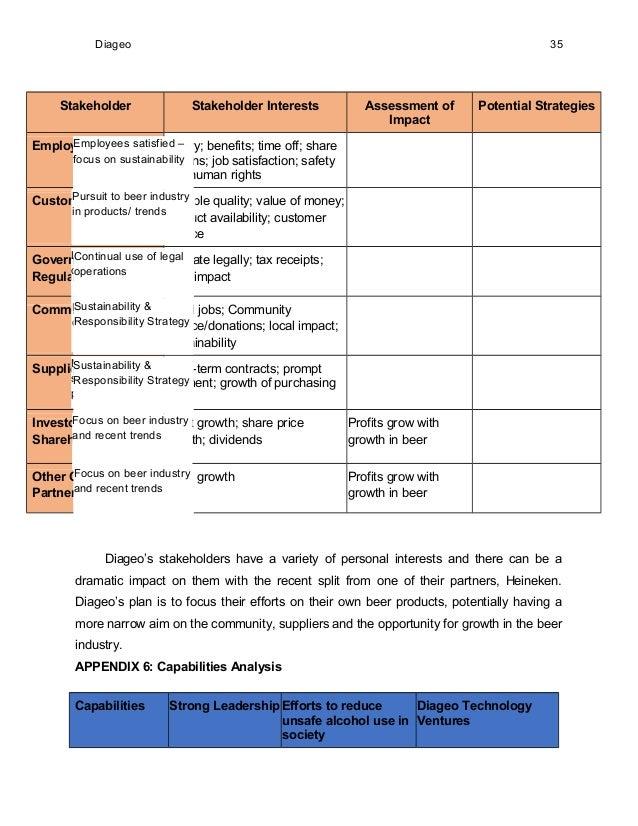 Business Strategy Short Case Studies