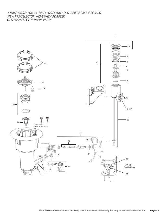 sprinkler repair specialists rain bird rh slideshare net Rain Bird Valves Troubleshooting Sprinkler Solenoid Valve Diagram