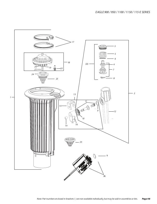 Sprinkler Repair Specialists- Rain Bird