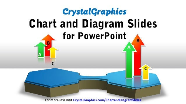 Chart and diagram powerpoint crystalgraphics chart and diagram slides for powerpoint a b c a b c for more info ccuart Images