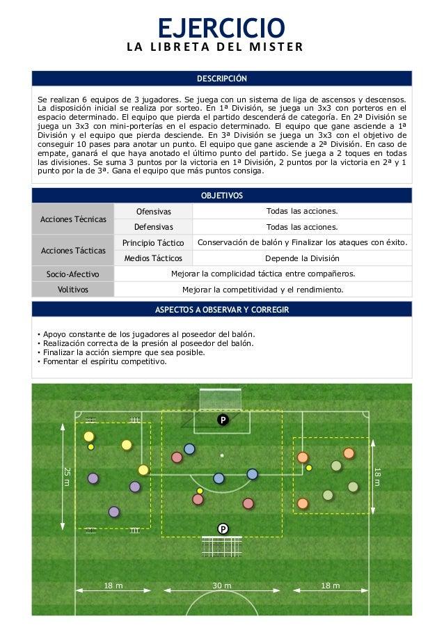 EJERCICIO  L A  L I B R E T A  D E L  M I S T E R  DESCRIPCIÓN  Se realizan 6 equipos de 3 jugadores. Se juega con un sist...