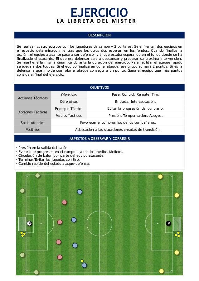 EJERCICIO  L A  L I B R E T A  D E L  M I S T E R  DESCRIPCIÓN  Se realizan cuatro equipos con los jugadores de campo y 2 ...