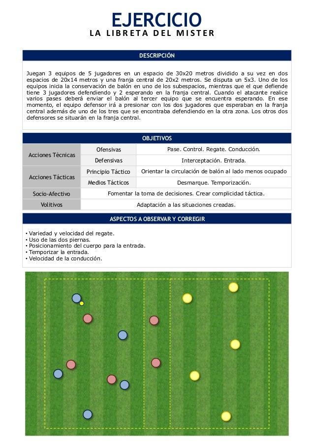 EJERCICIO  L A  L I B R E T A  D E L  M I S T E R  DESCRIPCIÓN  Juegan 3 equipos de 5 jugadores en un espacio de 30x20 met...