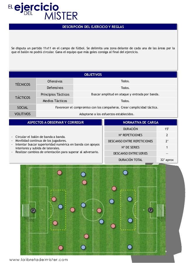 DESCRIPCIÓN DEL EJERCICIO Y REGLAS  Se disputa un partido 11x11 en el campo de fútbol. Se delimita una zona delante de cad...
