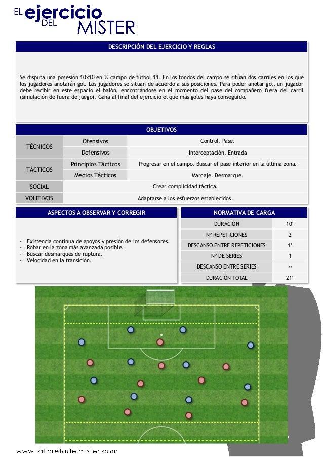 DESCRIPCIÓN DEL EJERCICIO Y REGLAS  Se disputa una posesión 10x10 en ½ campo de fútbol 11. En los fondos del campo se sitú...