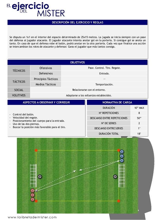 DESCRIPCIÓN DEL EJERCICIO Y REGLAS  Se disputa un 1x1 en el interior del espacio determinado de 25x15 metros. La jugada se...