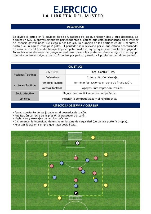EJERCICIO  L A  L I B R E T A  D E L  M I S T E R  DESCRIPCIÓN  Se divide el grupo en 3 equipos de seis jugadores de los q...