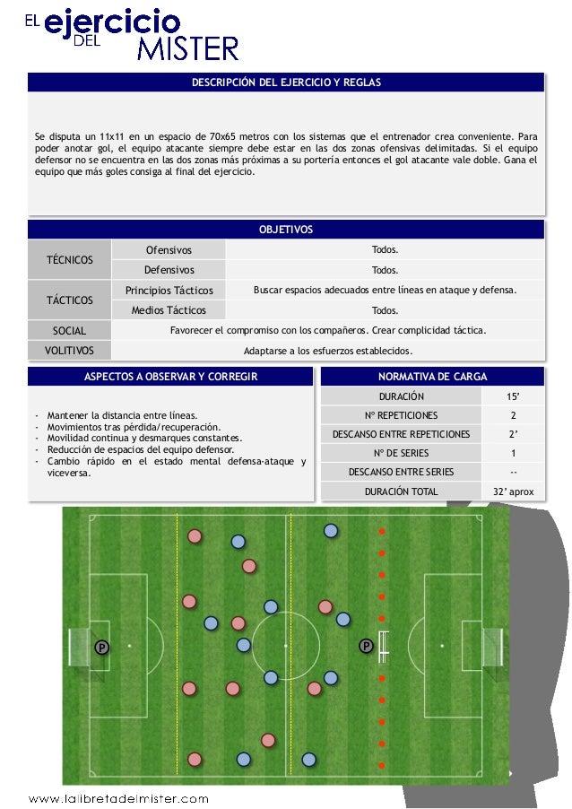 DESCRIPCIÓN DEL EJERCICIO Y REGLAS  Se disputa un 11x11 en un espacio de 70x65 metros con los sistemas que el entrenador c...