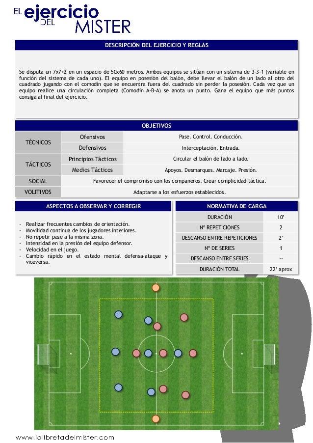 DESCRIPCIÓN DEL EJERCICIO Y REGLAS  Se disputa un 7x7+2 en un espacio de 50x60 metros. Ambos equipos se sitúan con un sist...