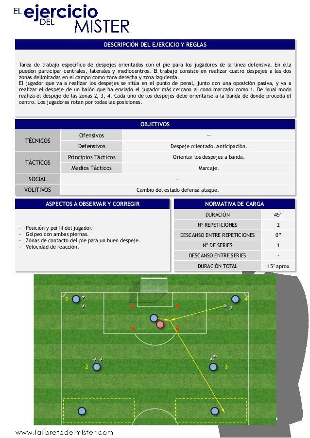 DESCRIPCIÓN DEL EJERCICIO Y REGLAS  Tarea de trabajo específico de despejes orientados con el pie para los jugadores de la...