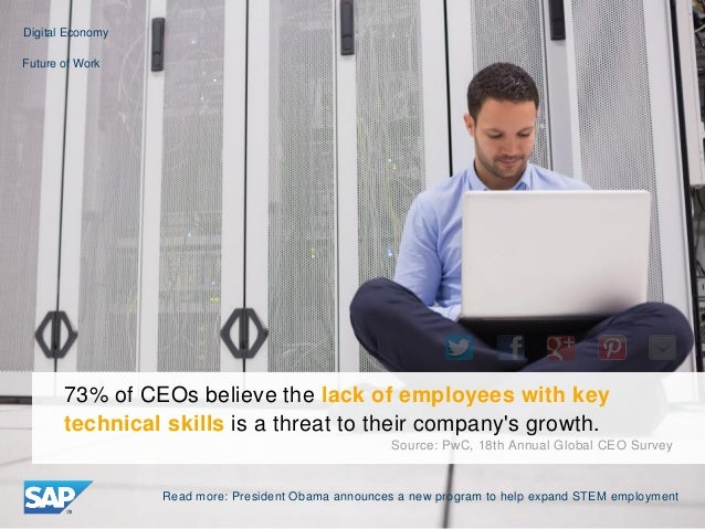 73% of CEOs believe the lack of employees with key technical skills is a threat to their company's growth. Source: PwC, 18...