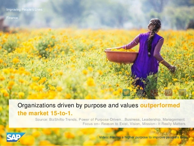 Organizations driven by purpose and values outperformed the market 15-to-1. Source: BizShifts-Trends, Power of Purpose-Dri...