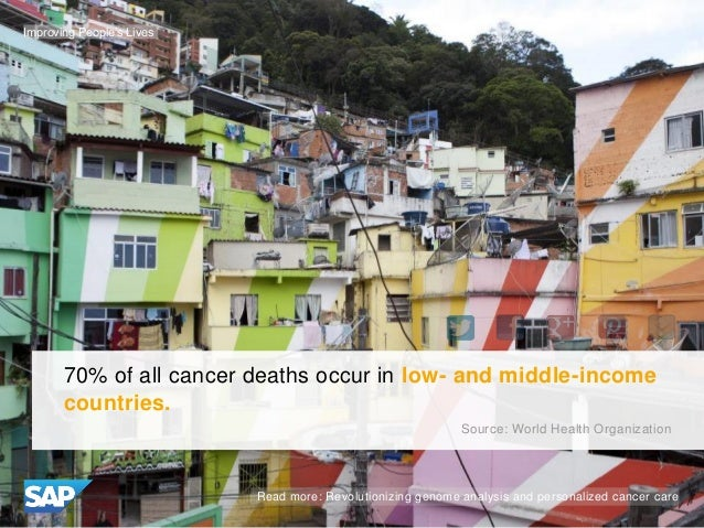 70% of all cancer deaths occur in low- and middle-income countries. Source: World Health Organization Read more: Revolutio...